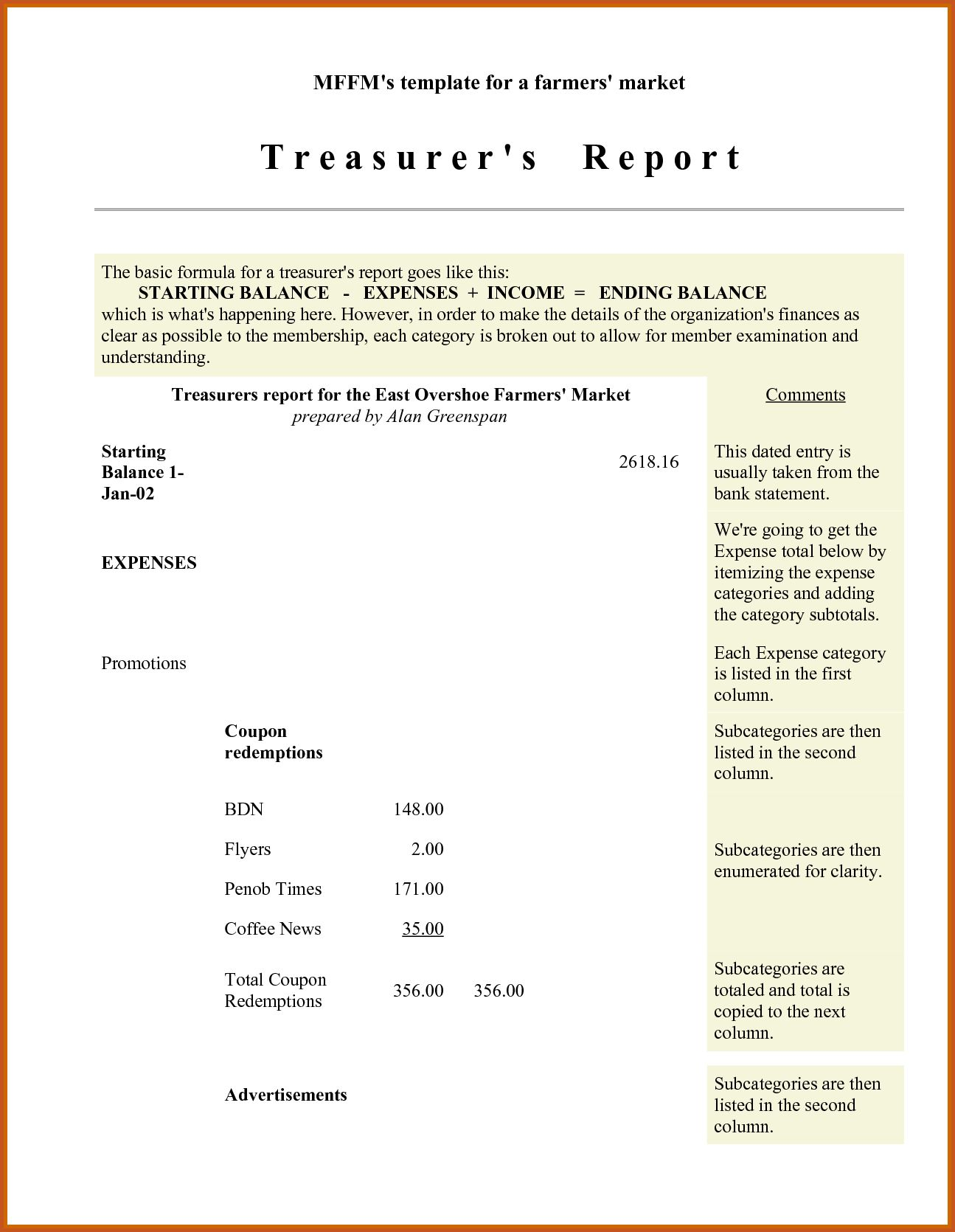 The Marvellous Treasurer Report Template Business Form Letter Template Throughout Treasurer Report Template Pics Bel Report Template Best Templates Templates