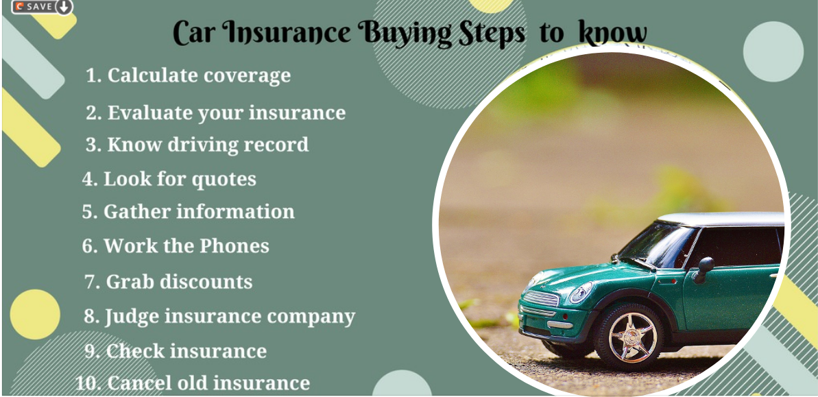 Carinsurance Specially Design To Recover Your Lost Money In The