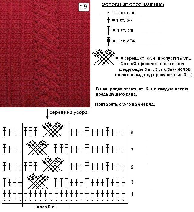 Узор-19   crochet ideas 10   Pinterest   Muestras de punto ...