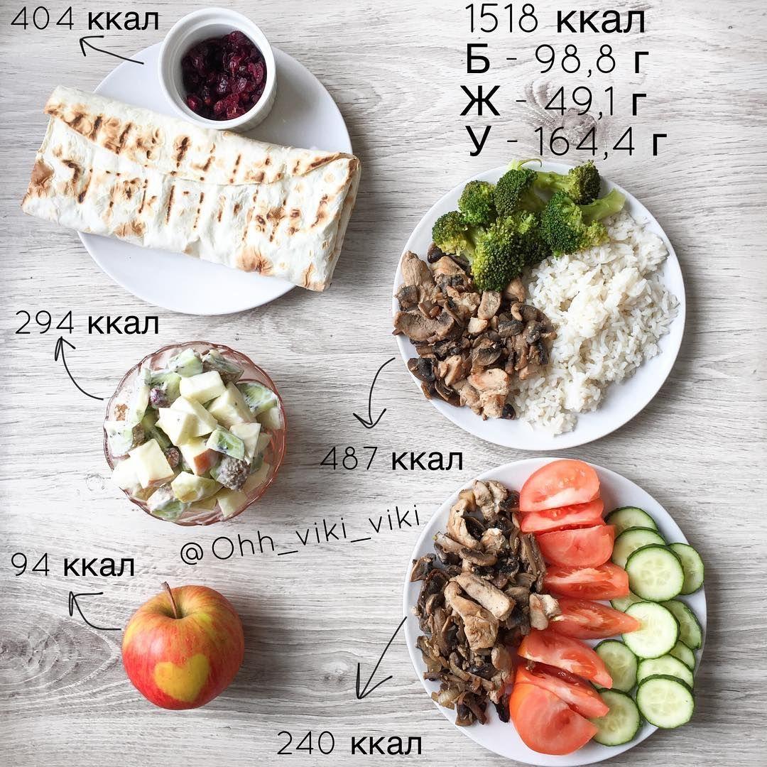 пп завтраки недорого для похудения