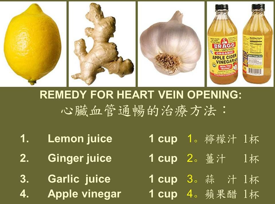 Remedy for Heart Artery opening Health remedies