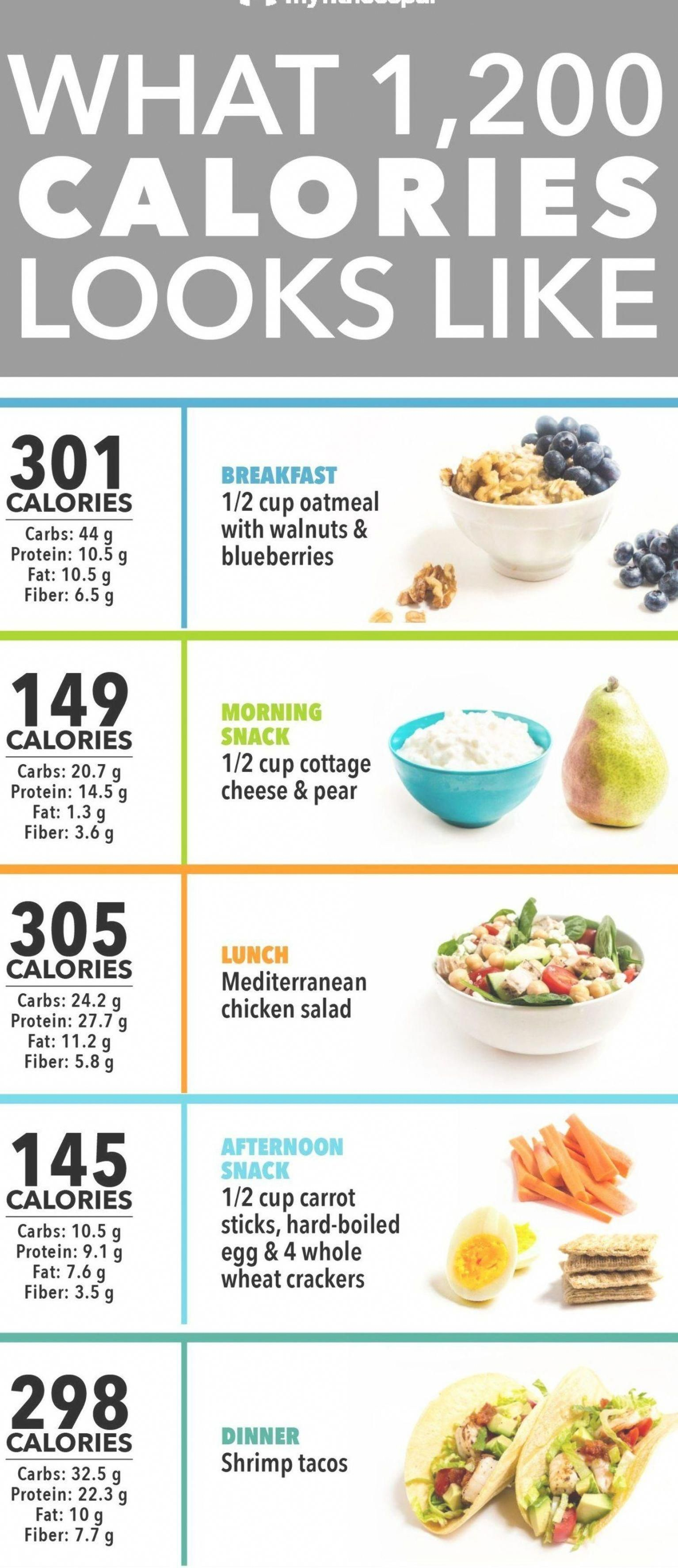 egg diet amount of calories per day