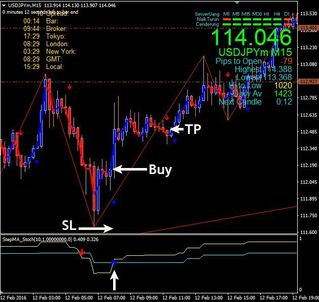 Download Free Forex Ilham System