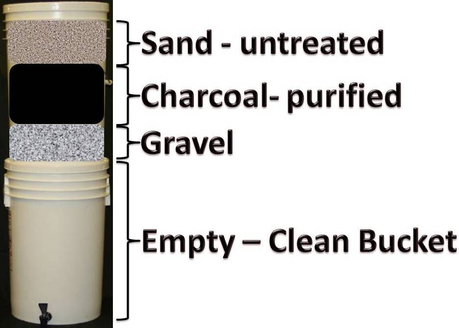 homemade survival water filter. Water Filtration Bucket Homemade Survival Filter