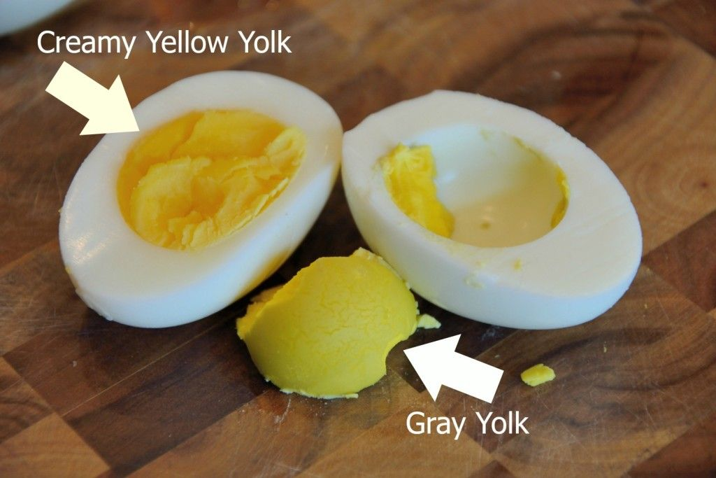 How to Get Yellow Yolks