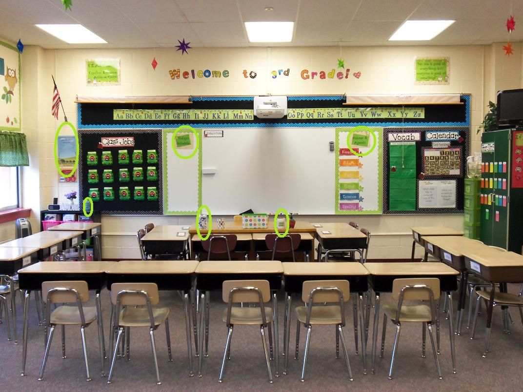 Image Result For Ideal Elementary Classroom Seating