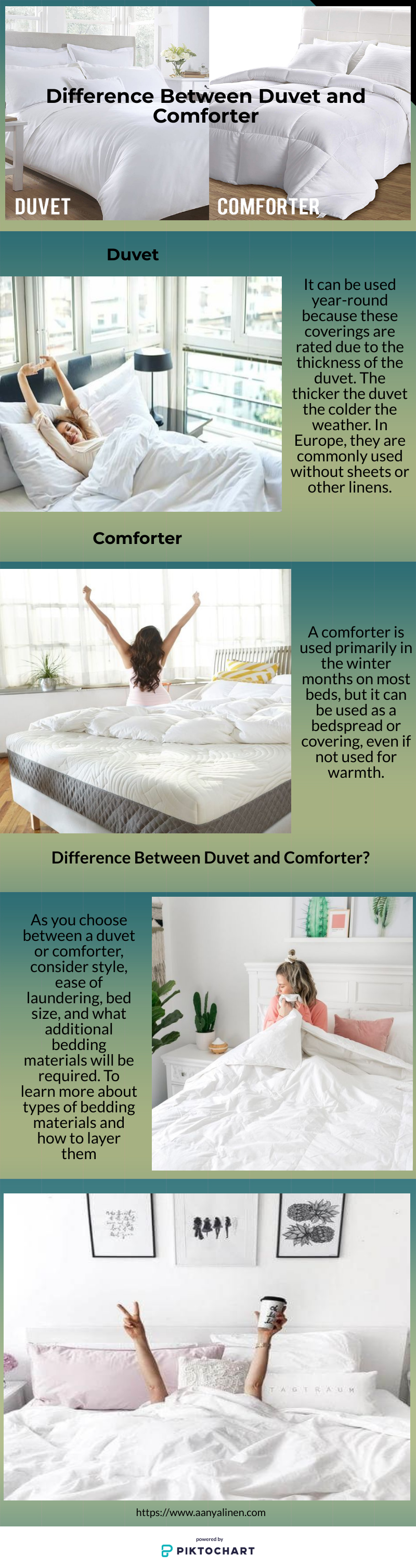 Difference Between Duvet And Comforter Duvet Comforters Duvet Comforters