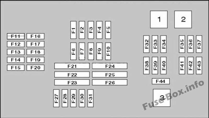 Bmw X5 E70 2007 2013 Fuse Box Diagram Bmw X5 E70 Fuse Box