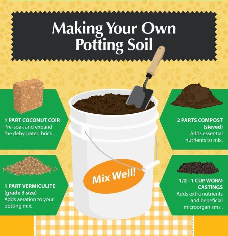 Diy potting mixes a recipe for the perfect garden