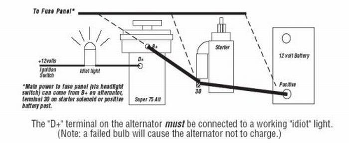 Vw Alternator Conversion Wiring Diagram - WIRE Center •
