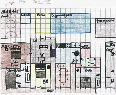 CMS 6th Grade Math: Dream House Project Samples | Sixth Grade Math Design A House Math Project on house food project, house physics project, house design project, house art project, house science project,