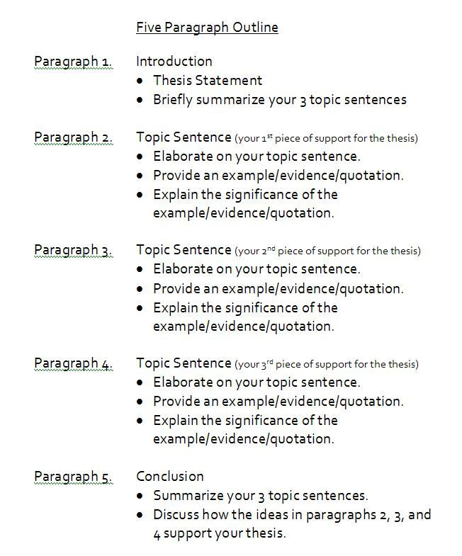 Sample 5 paragraph essay outline 8th grade ela resources