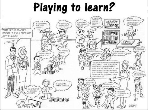 Assessing Deeper Learning in ECE (with images) · CorbettGaco2580 · Storify