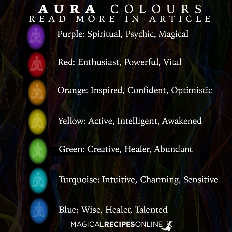 How to determine aura color