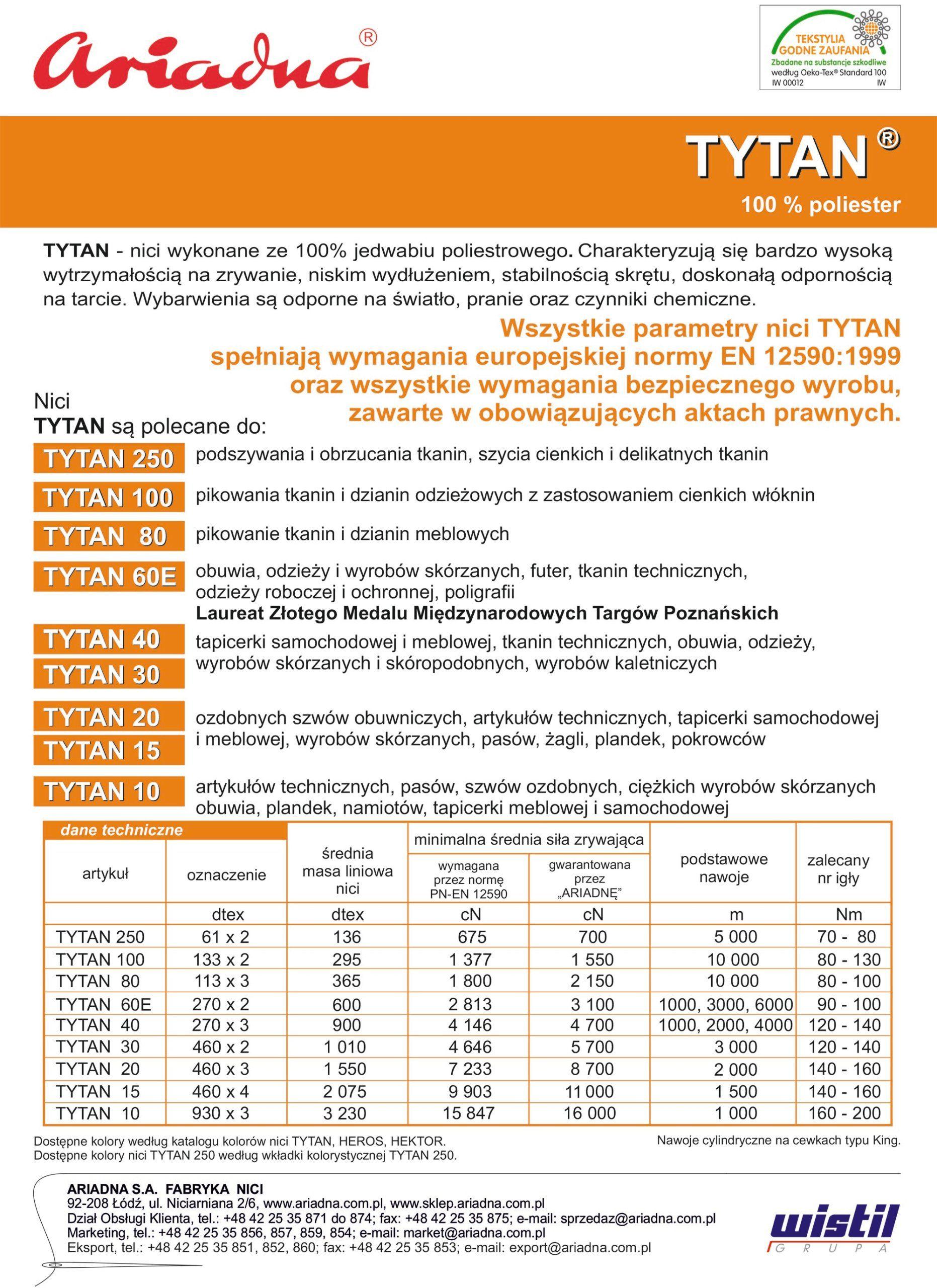 Nici Tytan 40 1000m Czarne Kaletnicze Tapicerskie Periodic Table