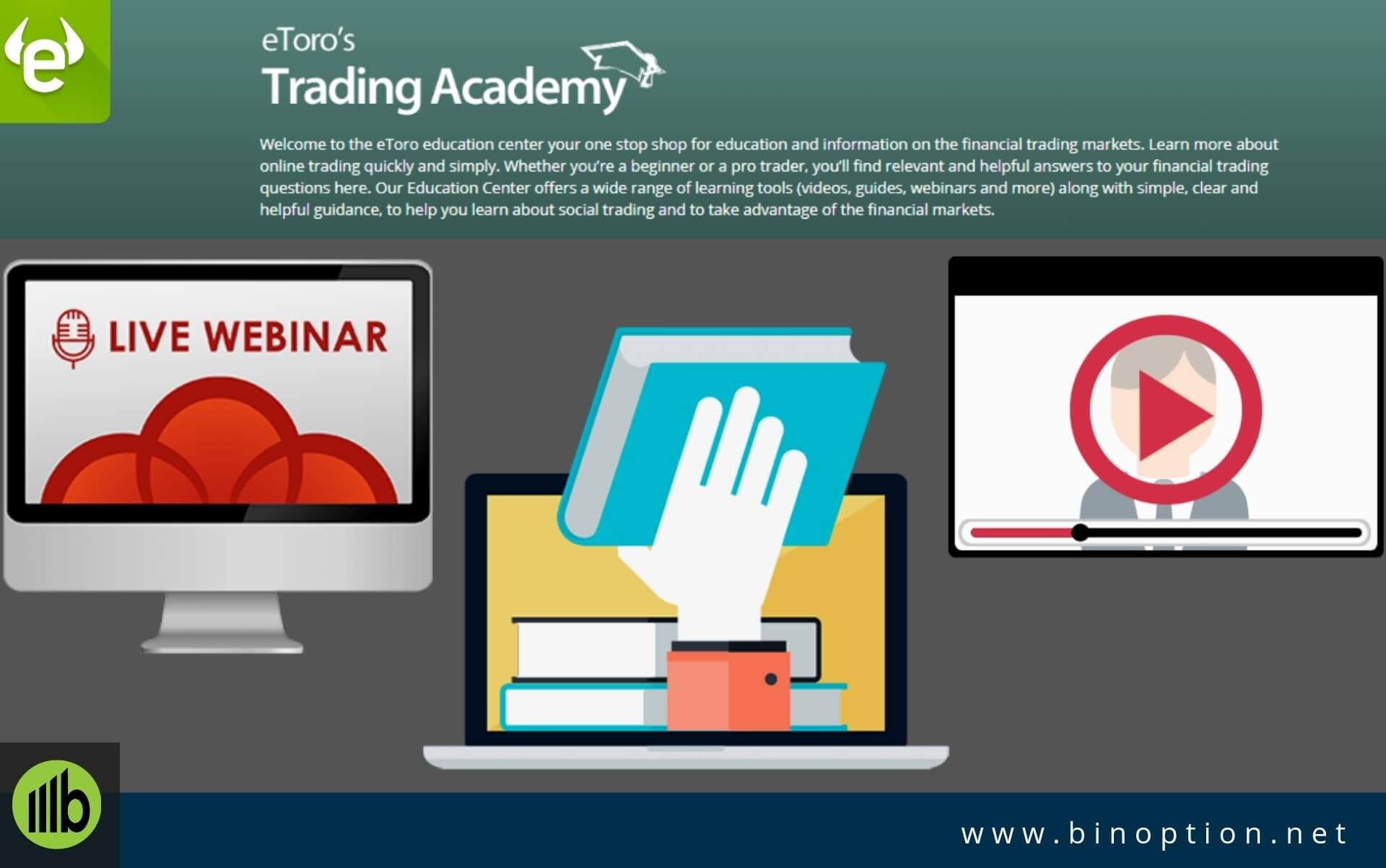 Etoro Education Online Trading Learning Tools