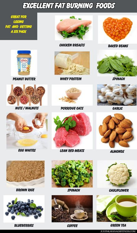 what foods can help you burn fat