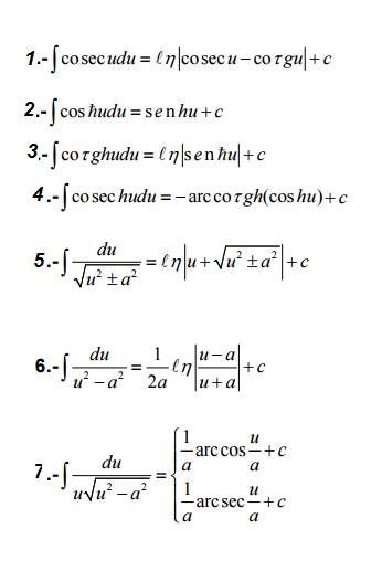 Integrales Avanzadas Angulos Matematicas Matematicas Faciles Calculo Infinitesimal