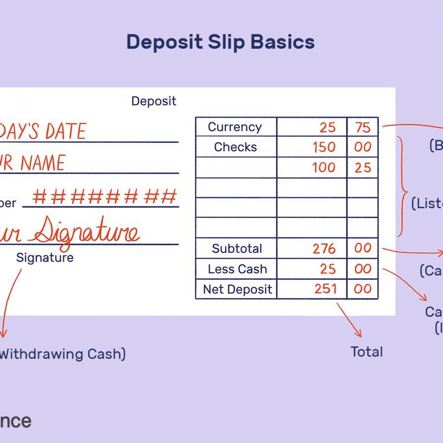 Get Our Image Of Regions Bank Deposit Slip Template For Free Deposit Certificate Of Deposit Bank Deposit
