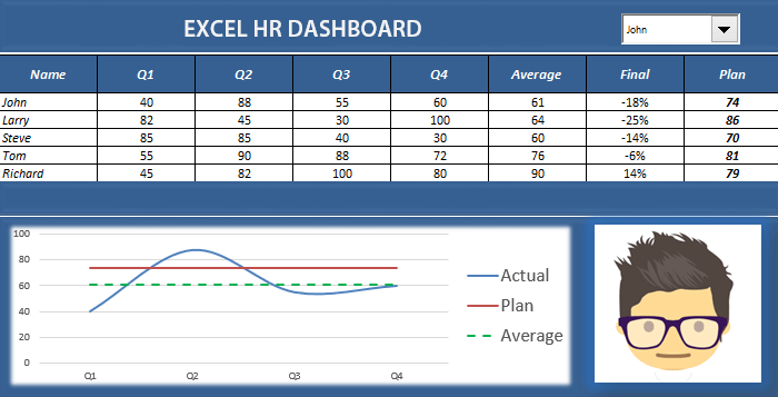 visit our free excel hr dashboard on exceldashboardschool