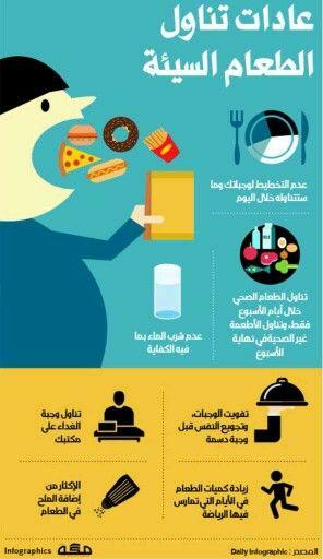 عادات تناول الطعام السيئة انفوجرافيك Health Fitness Nutrition Health Health Diet