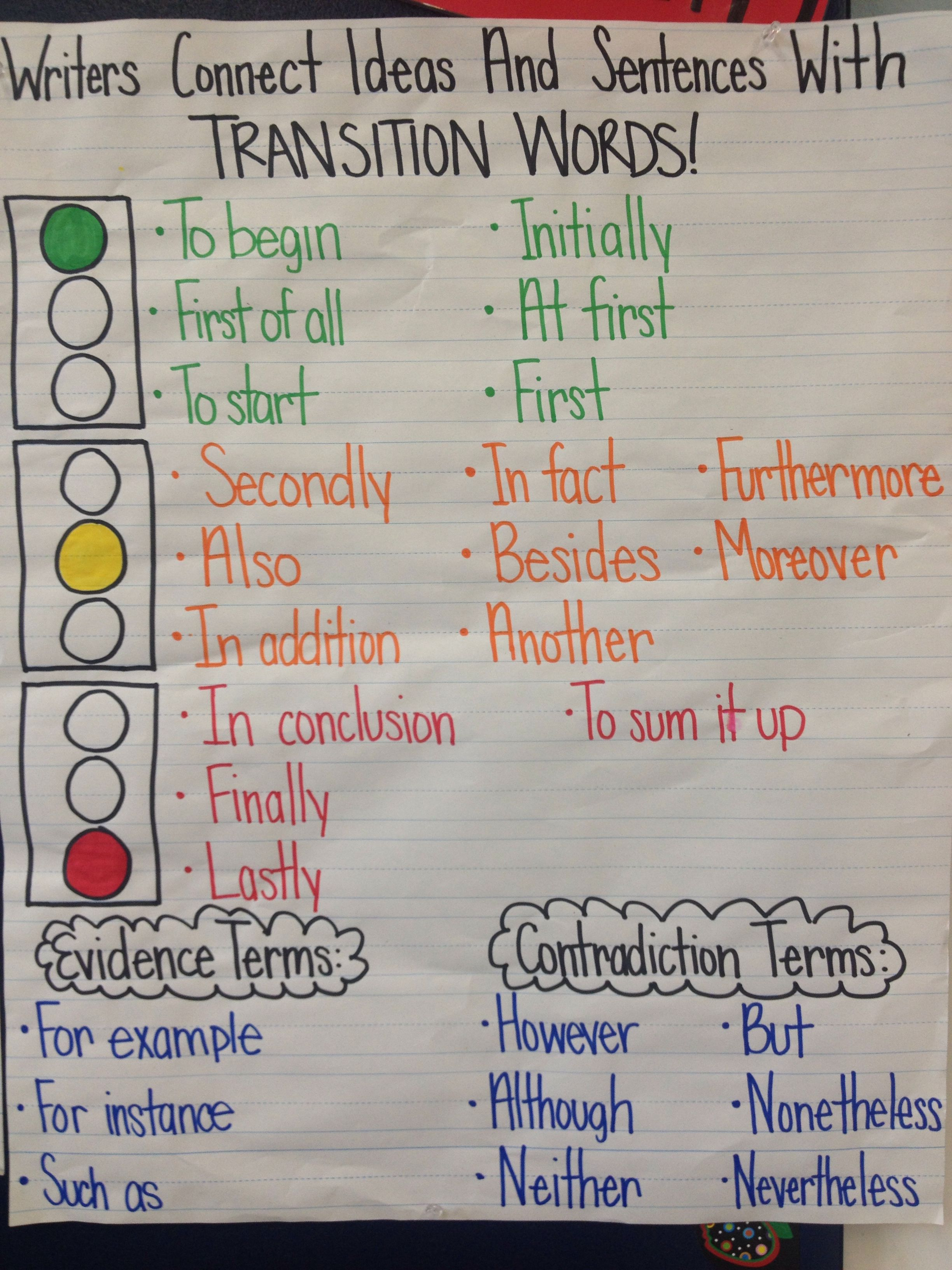 Transition Words Using A Stoplight Visual I Like This