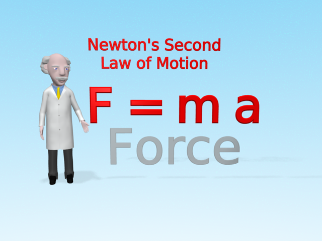 Newton's second law: Force = Mass x Acceleration (F=MA) This law ...