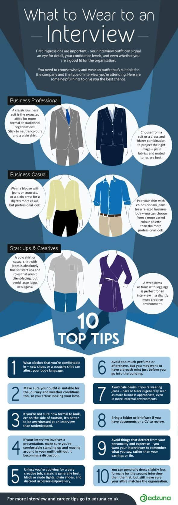 Työhaastattelu Vaatteet