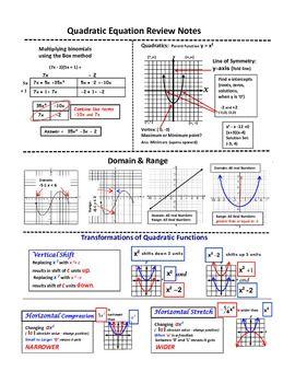Quadratic Function Review Teaching Math 8th Grade Math Maths