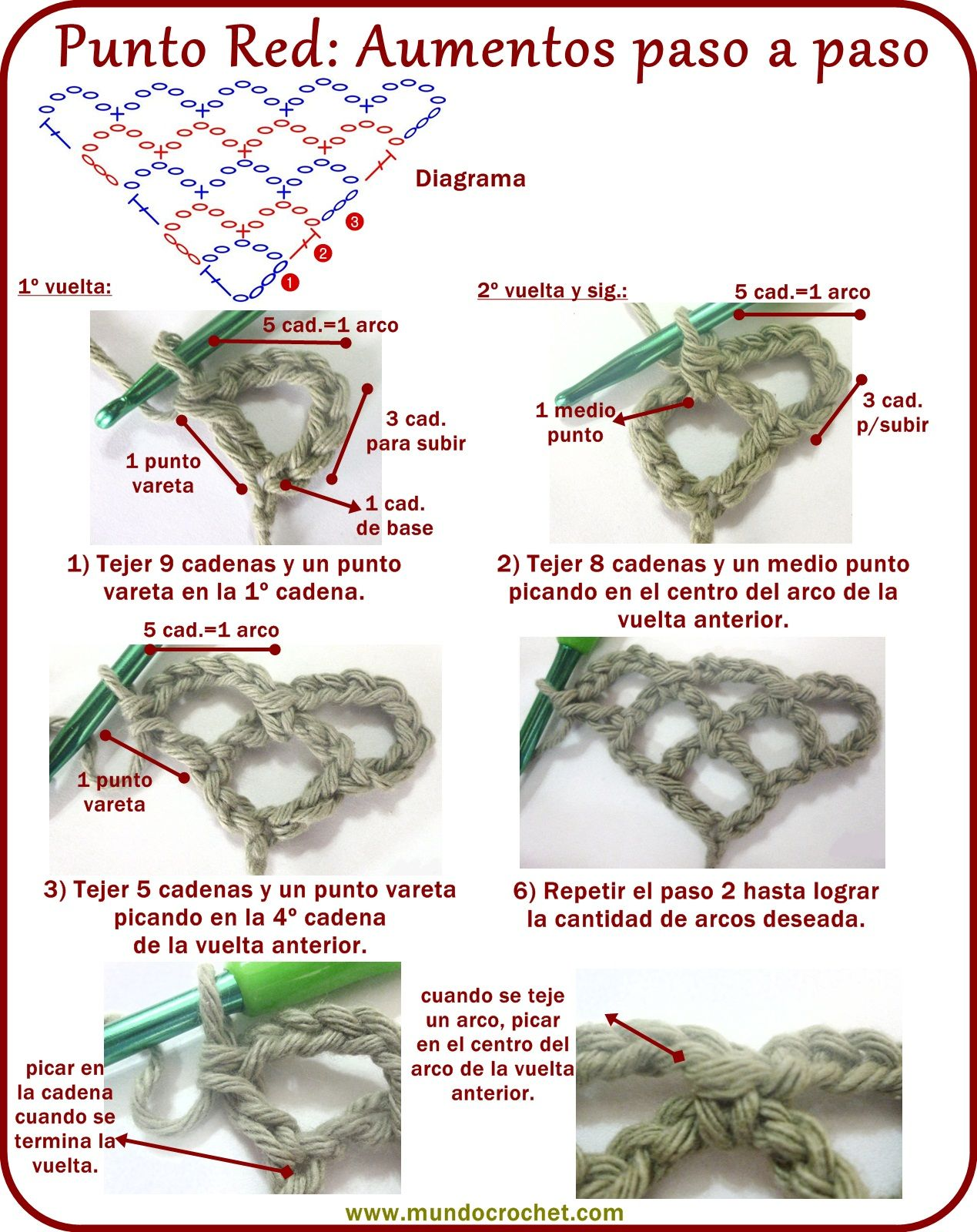 Pin by Lilo Josefina on crochet symbols and tutorials   Pinterest ...