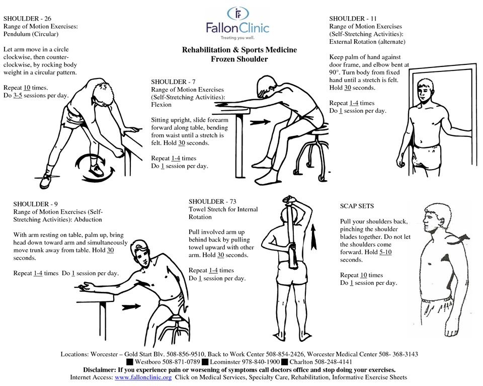FST - Функционально-силовой тренинг: ПЛЕЧО в картинках