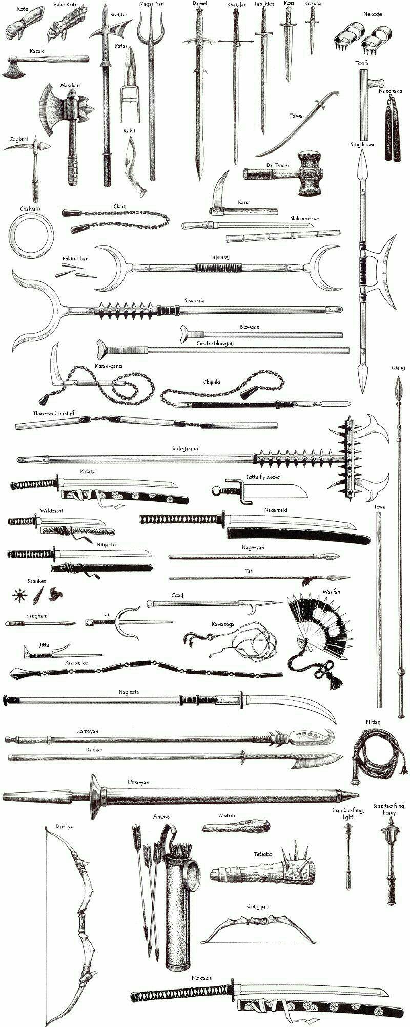 16 best images about Ninja Sword on Pinterest | The ...  |Types Of Ninja Swords