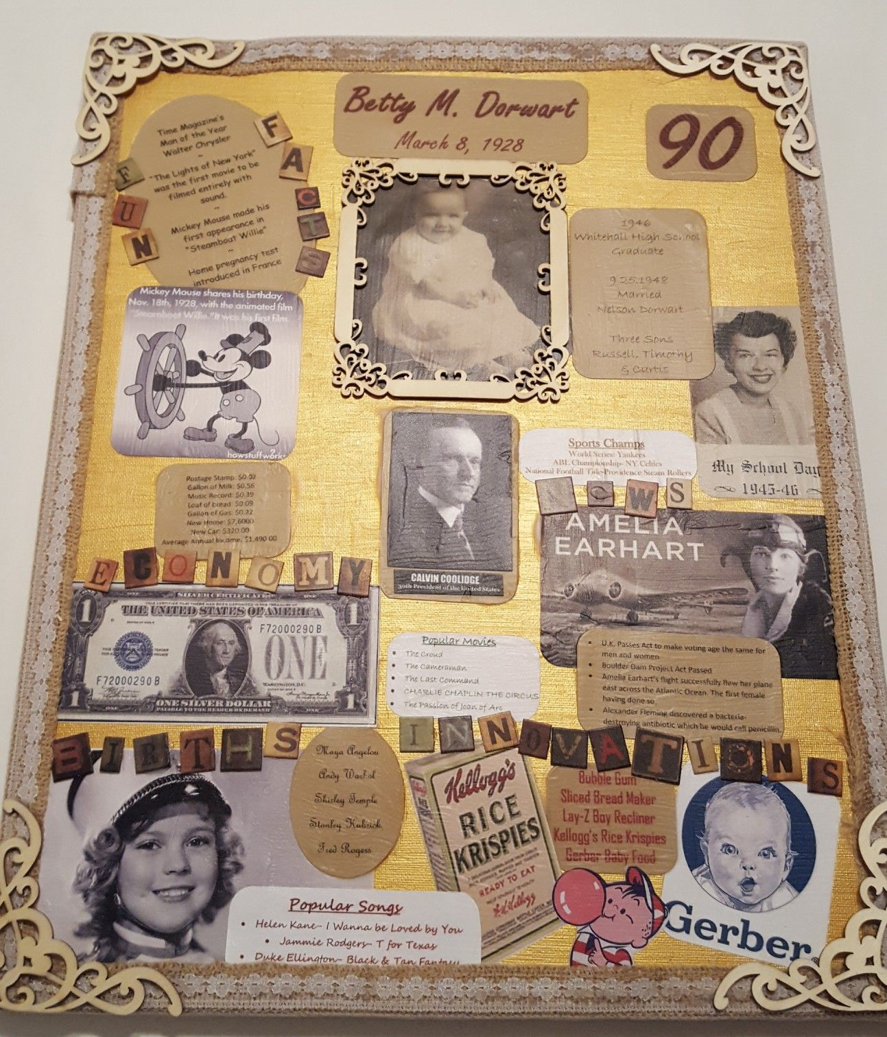 1928 History Board 90th Birthday 90 Party Ideas Decorations