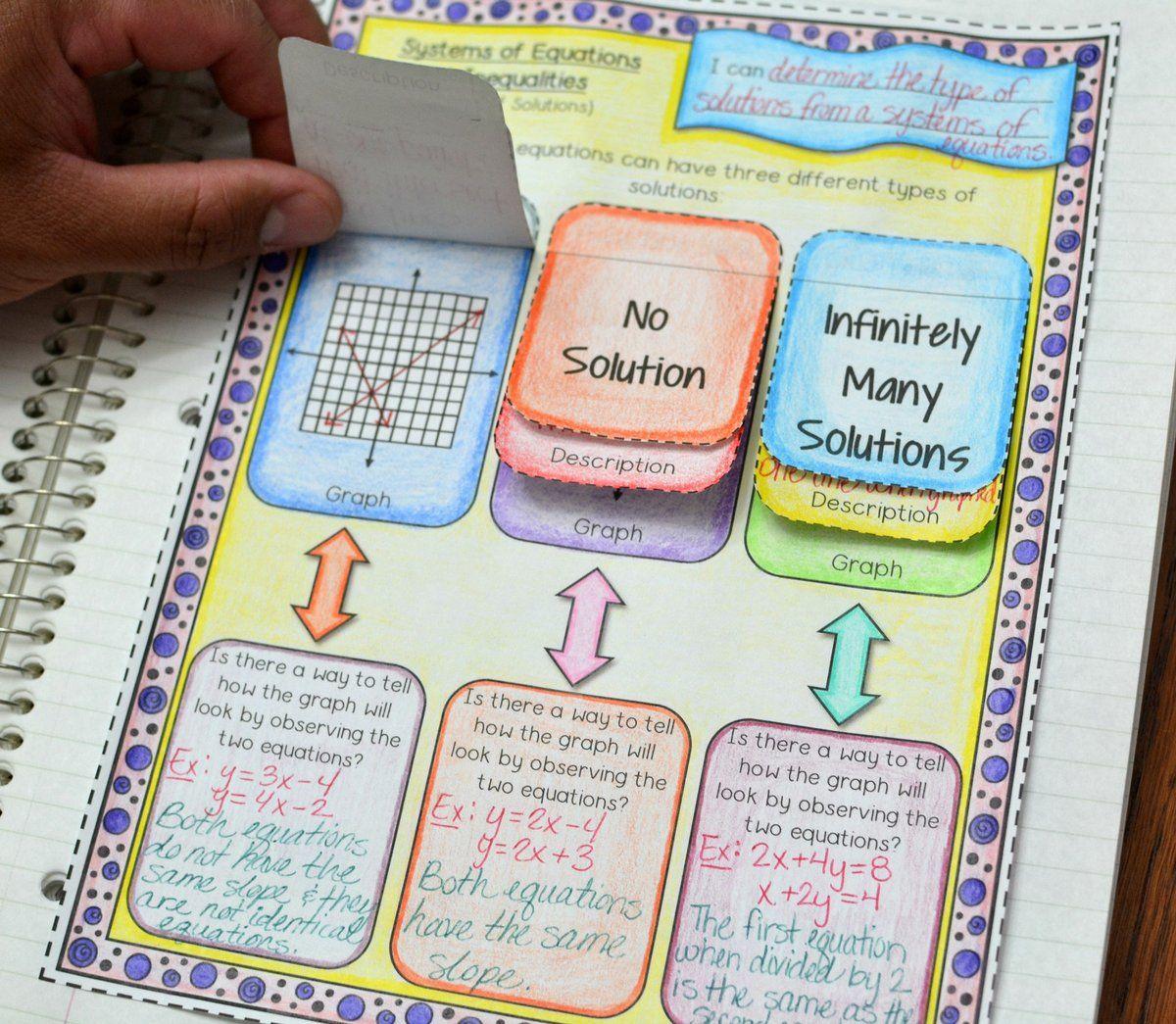 Algebra Interactive Notebook In