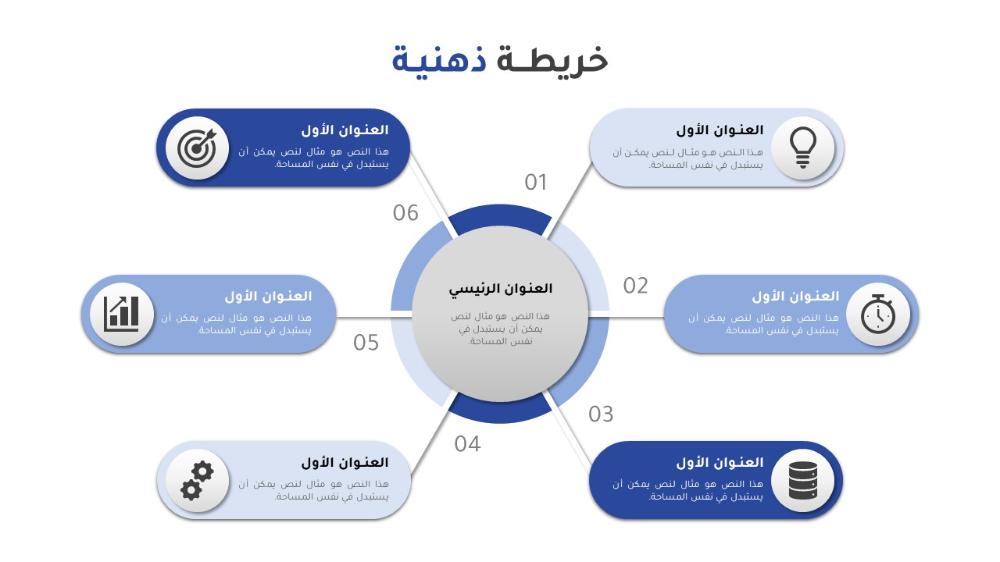 خريطة ذهنية تعليمية فارغة باللغة العربية مجانية ادركها بوربوينت Mind Map Teachings Quran Wallpaper