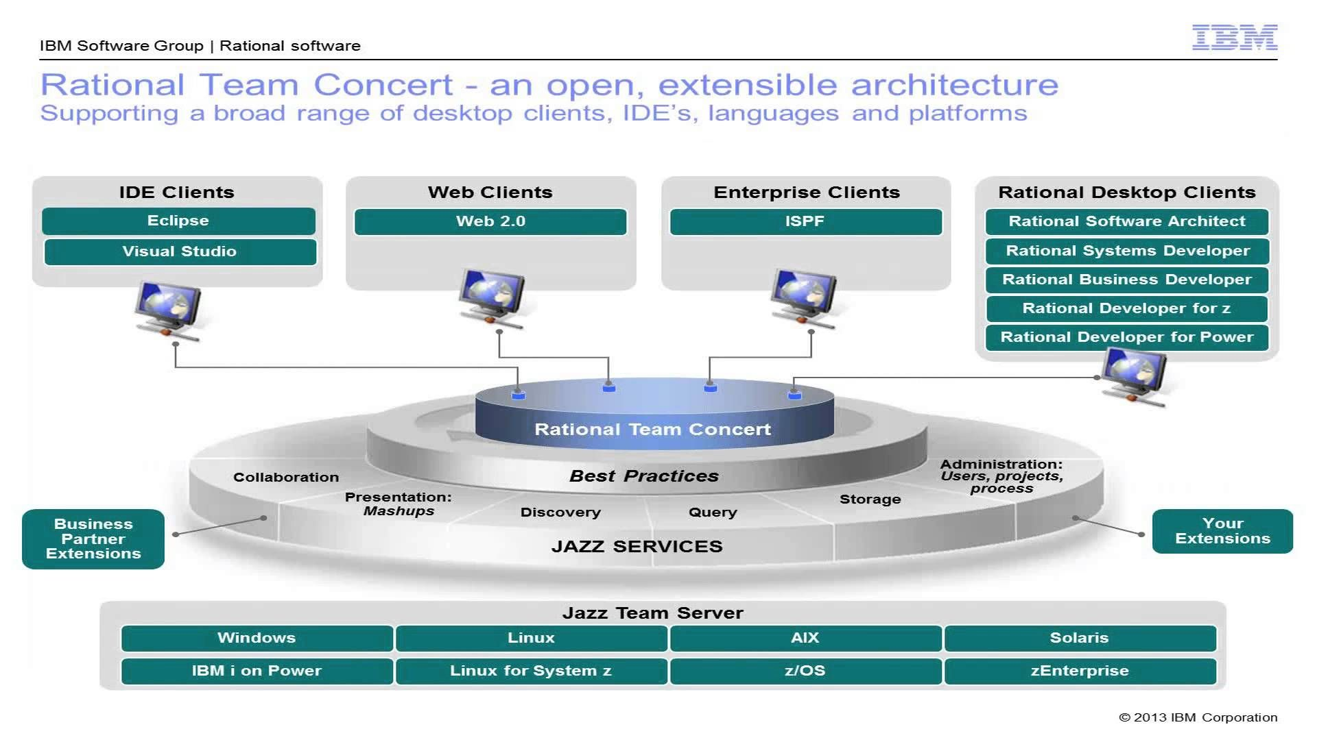 Introduction to ibm rational team concert concepts and processes introduction to ibm rational team concert concepts and processes part 1 baditri Gallery