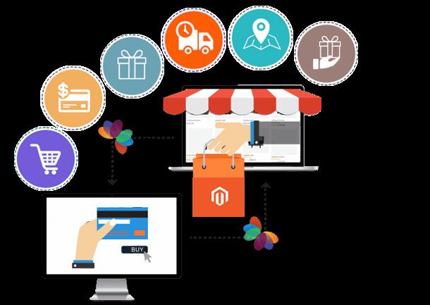 Magento Certified Developer Usa Magento Extension Development Services Usa Magento Web Development Company Usa Web Development Agency Magento Design Web Design Services