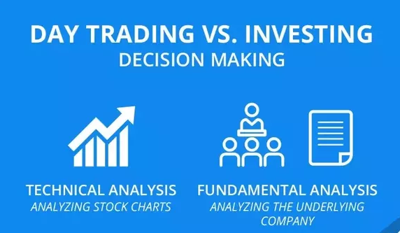 Day Trading Or Long Term Investing Which Is Better Investing