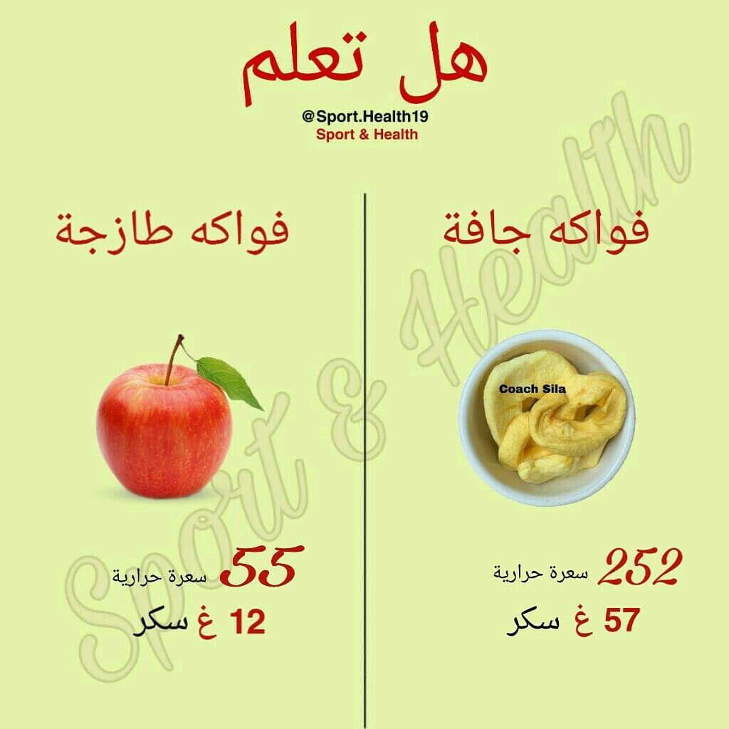 جدول السعرات الحرارية لمعظم الاغذية خسس نفسك Health Fitness Food Diet Loss Workout Food