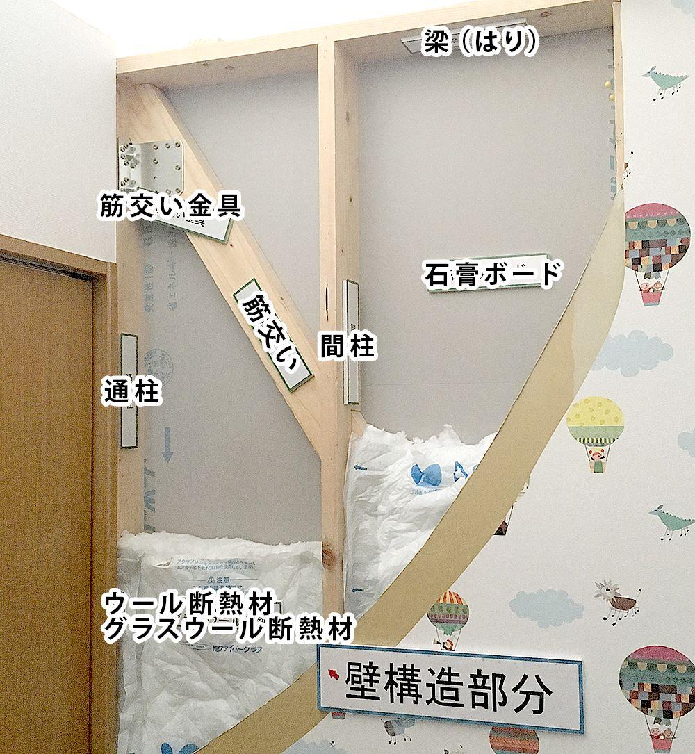 Diy豆知識 石膏ボードに棚を付ける時に 石膏ボード 木材の壁 家