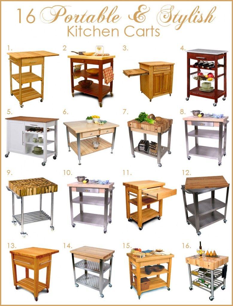 Portable and Stylish Kitchen Island Carts   Kitchen Designs.com Blog ...