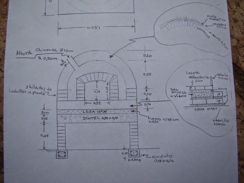 Cómo construir un horno de barro Construcción Pinterest Cómo