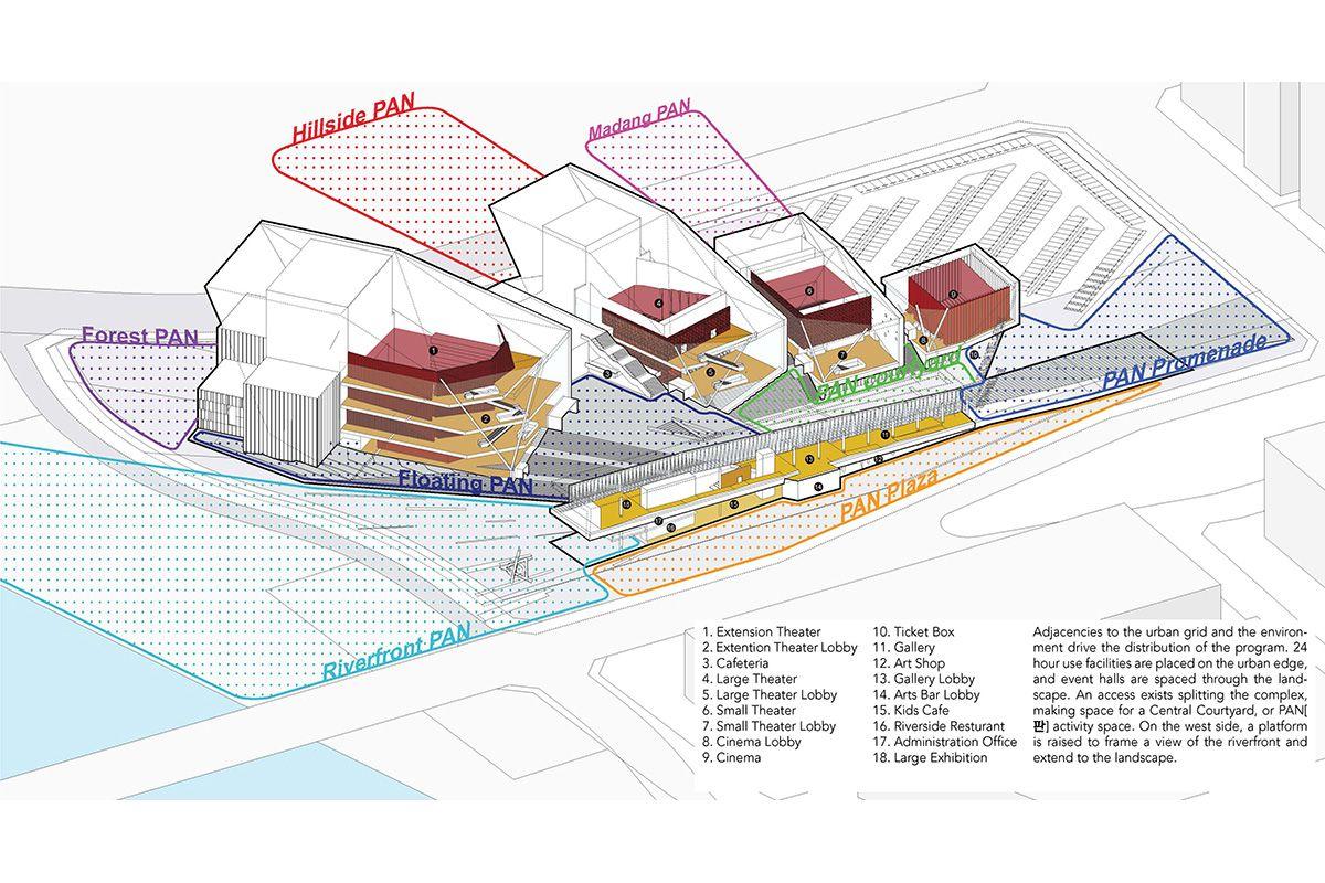 circulation diagram architecture - Google zoeken | Functional ...