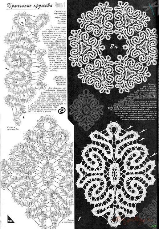 bruges lace | anglez | Pinterest | Brujas, Encaje y Bolos