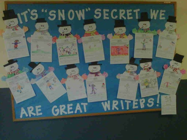 Bulletin Boards | Reading Writing Moments