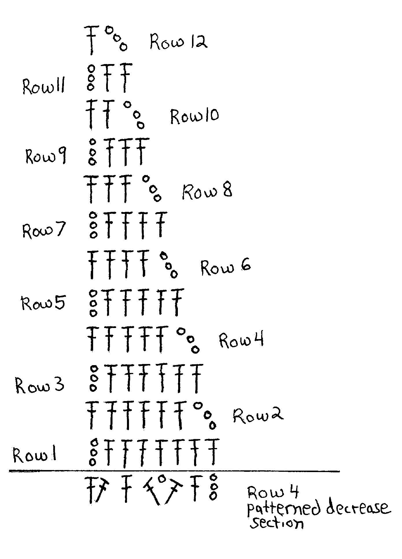 The Charts For Shawlini Pattern Pinterest Chart Patterns Double Crochet Diagram