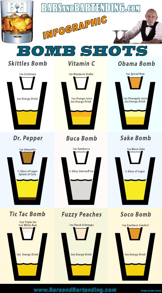 Bomb Shots Infographic Bartending Infographic W 9 Bomb Shot Recipes Shot Recipes Alcohol Drink Recipes Drinks Alcohol Recipes