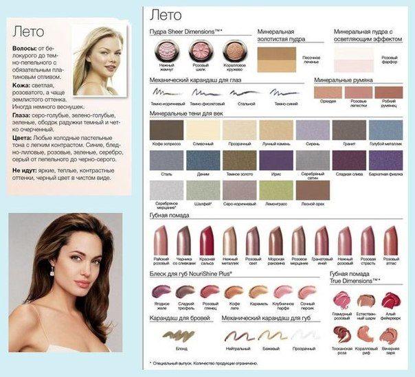 Цветотип и косметика