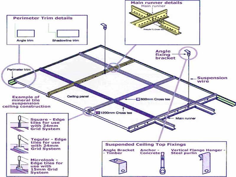 lightwieght interior garage panel ideas - Beautiful Drop Ceiling Grid 1 Armstrong Suspended Ceiling