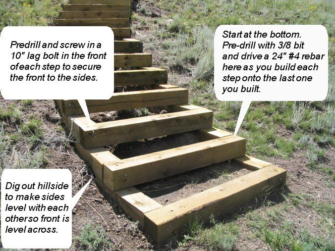 Diy Stairs Down Hill 6x6 Dirt Google Search Sloped Garden Landscape Stairs Garden Steps